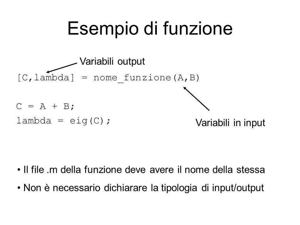 Esempio di funzione Variabili output [C,lambda] = nome_funzione(A,B)